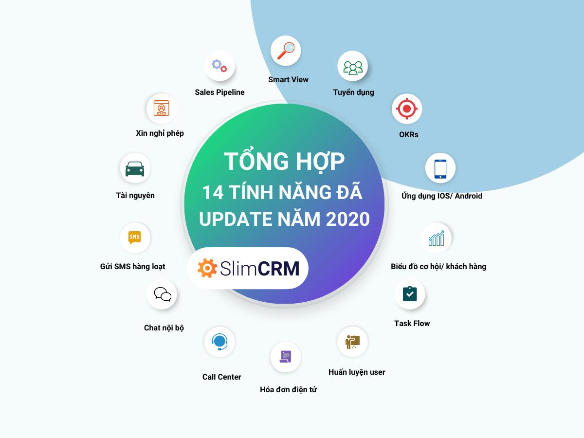 tính năng của phần mềm CRM